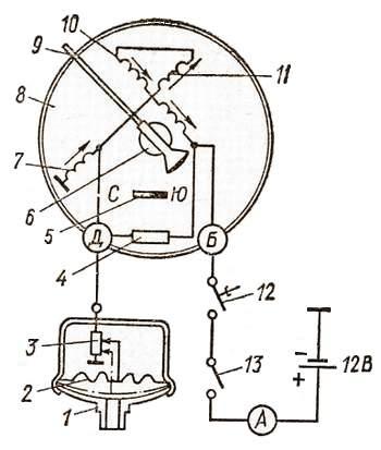 Схема указатель давления масла уаз